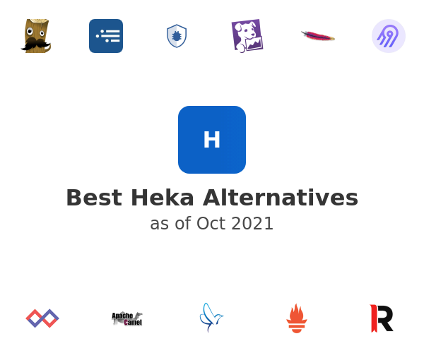 Best Heka Alternatives
