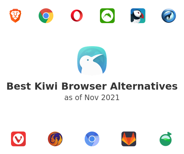 Best Kiwi Browser Alternatives
