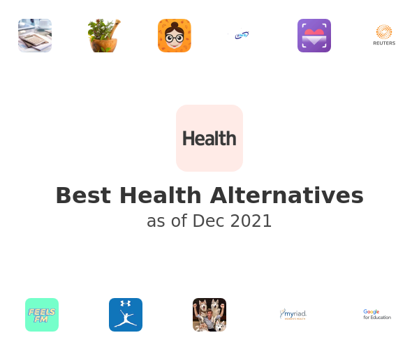 Best Health Alternatives