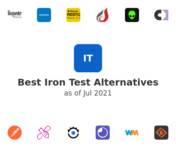 Best Iron Test Alternatives