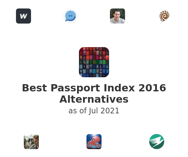 Best Passport Index 2016 Alternatives