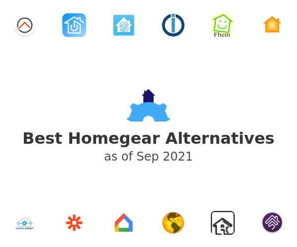 Best Homegear Alternatives