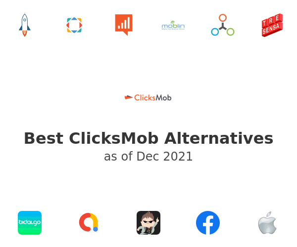 Best ClicksMob Alternatives