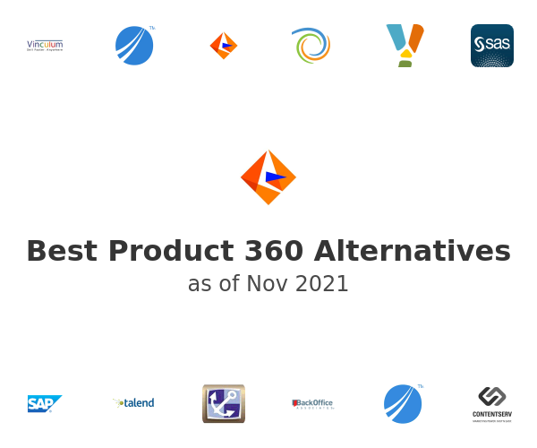 Best Product 360 Alternatives