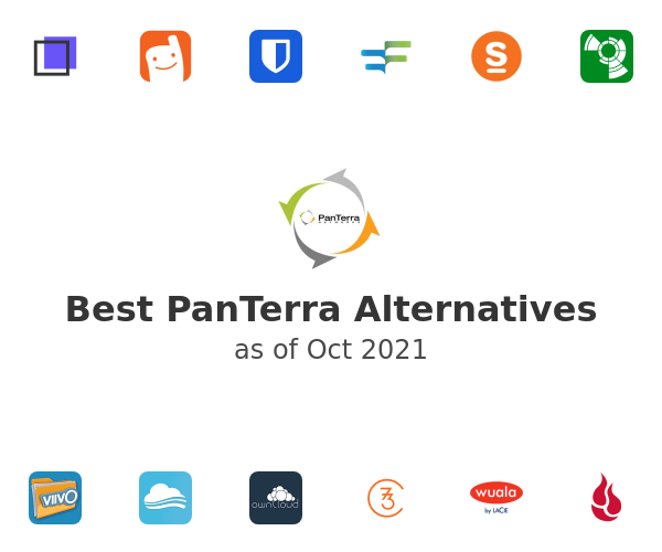 Best PanTerra Alternatives