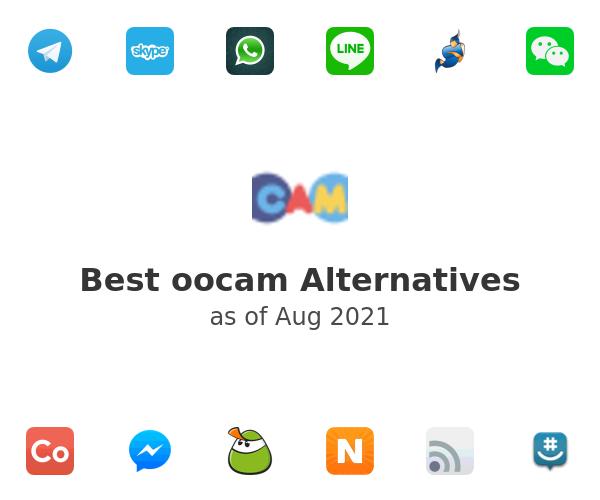 Best oocam Alternatives