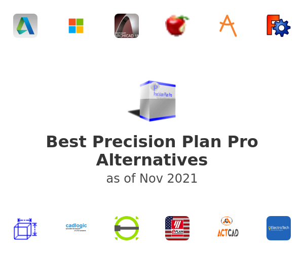 Best Precision Plan Pro Alternatives