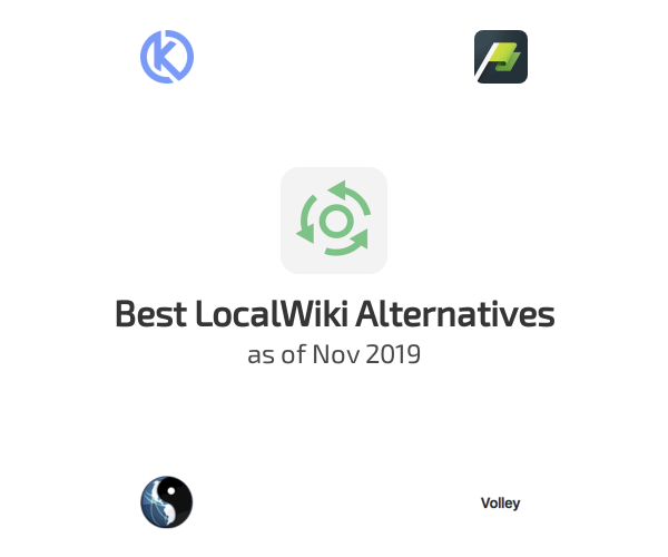 Best LocalWiki Alternatives