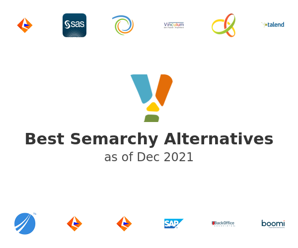 Best Semarchy Alternatives