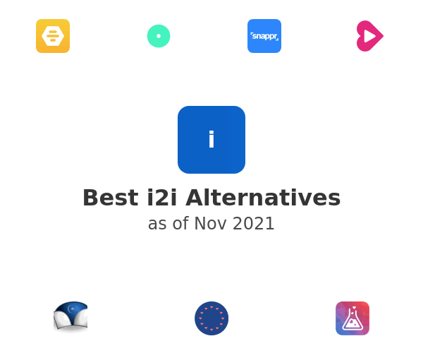 Best i2i Alternatives
