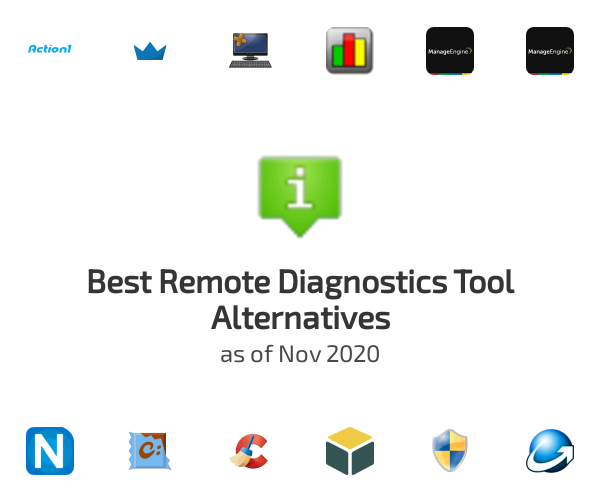 Best Remote Diagnostics Tool Alternatives