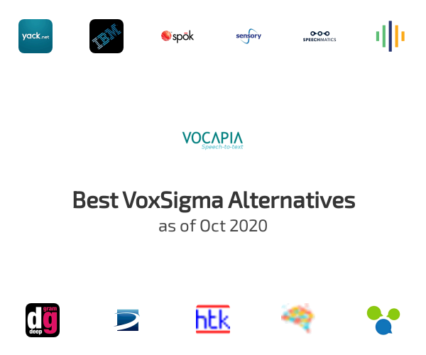 Best VoxSigma Alternatives