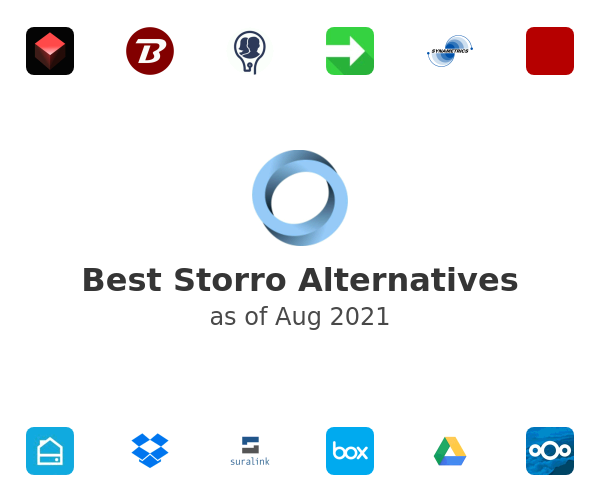 Best Storro Alternatives