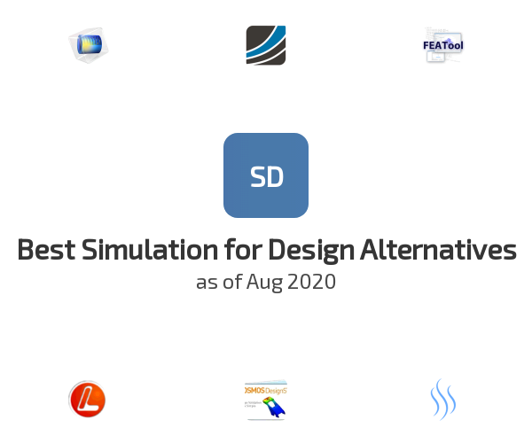 Best Simulation for Design Alternatives
