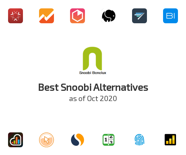 Best Snoobi Alternatives
