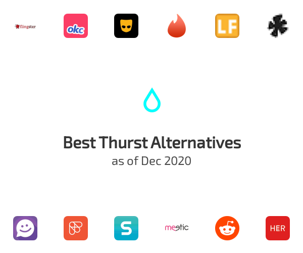 Best Thurst Alternatives