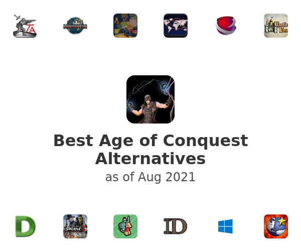 Best Age of Conquest Alternatives