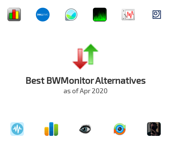 Best BWMonitor Alternatives