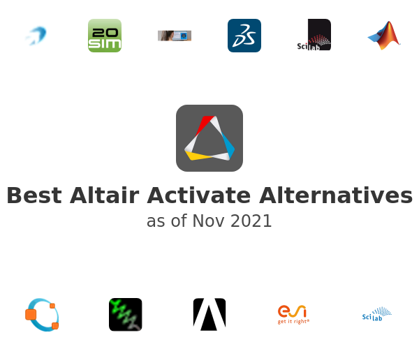 Best Altair Activate Alternatives