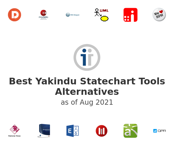 Best Yakindu Statechart Tools Alternatives