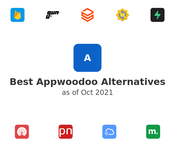 Best Appwoodoo Alternatives