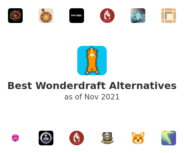 Best Wonderdraft Alternatives