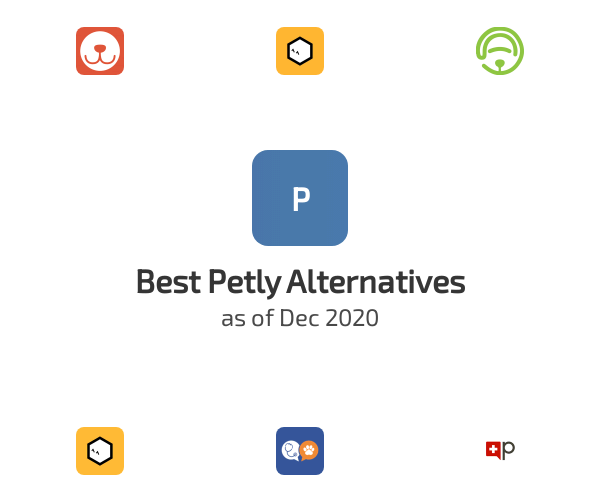 Best Petly Alternatives