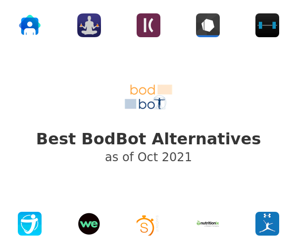 Best BodBot Alternatives
