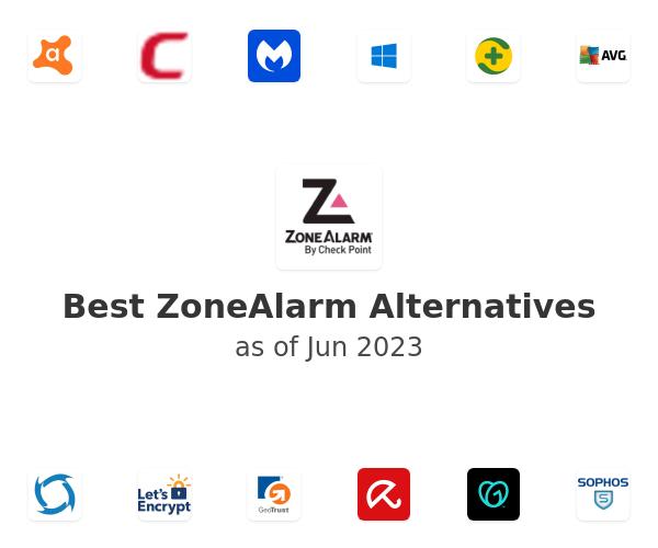 Best ZoneAlarm Alternatives