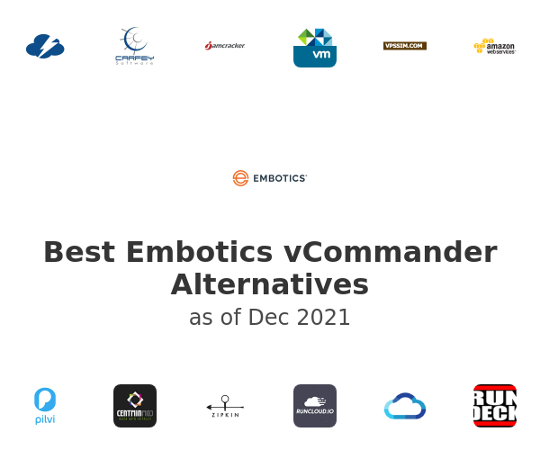 Best Embotics vCommander Alternatives