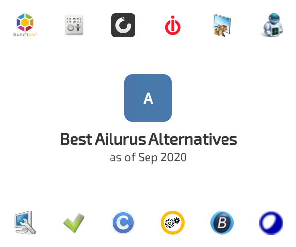 Best Ailurus Alternatives