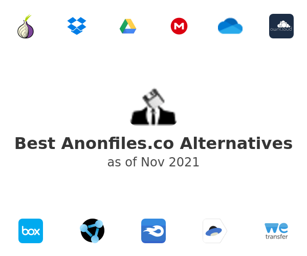 Best Anonfiles.co Alternatives