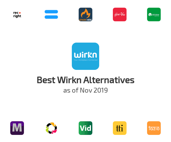 Best Wirkn Alternatives