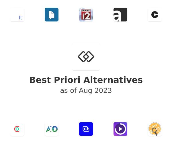 Best Priori Alternatives