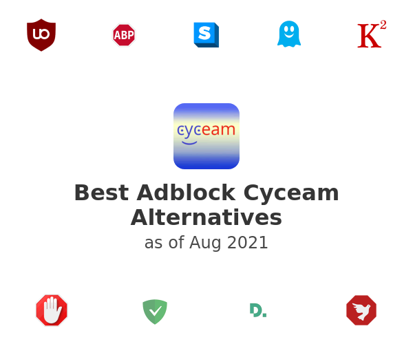 Best Adblock Cyceam Alternatives