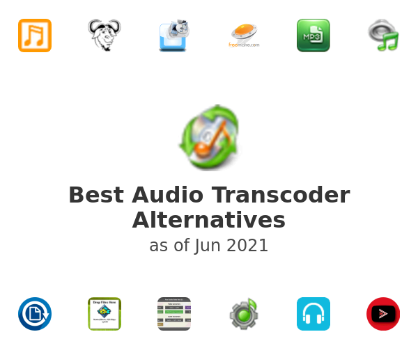 Best Audio Transcoder Alternatives