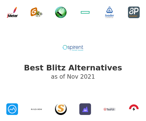 Best Blitz Alternatives
