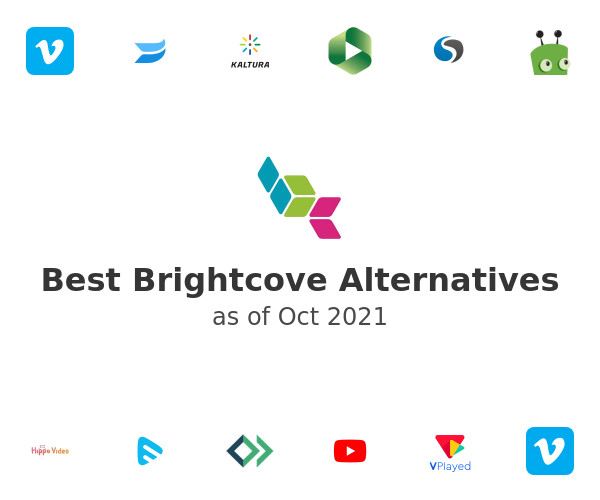 Best Brightcove Alternatives