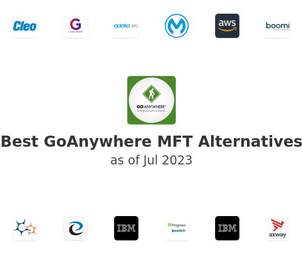 Best GoAnywhere MFT Alternatives