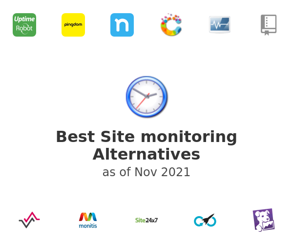 Best Site monitoring Alternatives