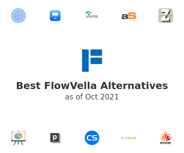 Best FlowVella Alternatives