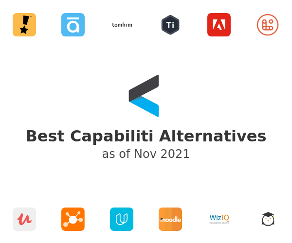 Best Capabiliti Alternatives