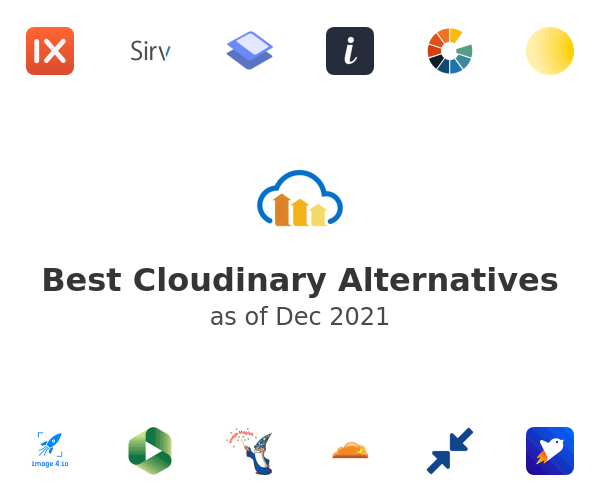 Best Cloudinary Alternatives