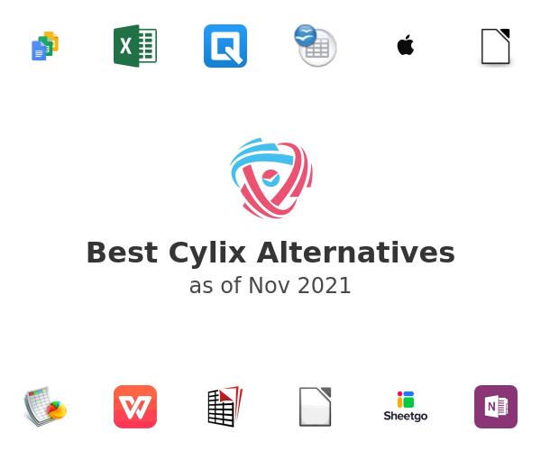Best Cylix Alternatives
