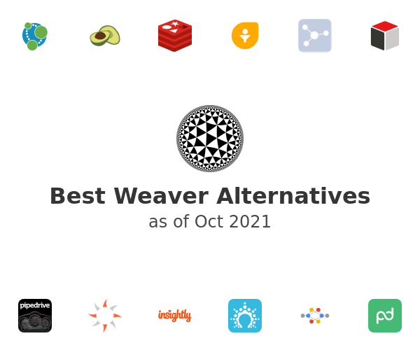 Best Weaver Alternatives