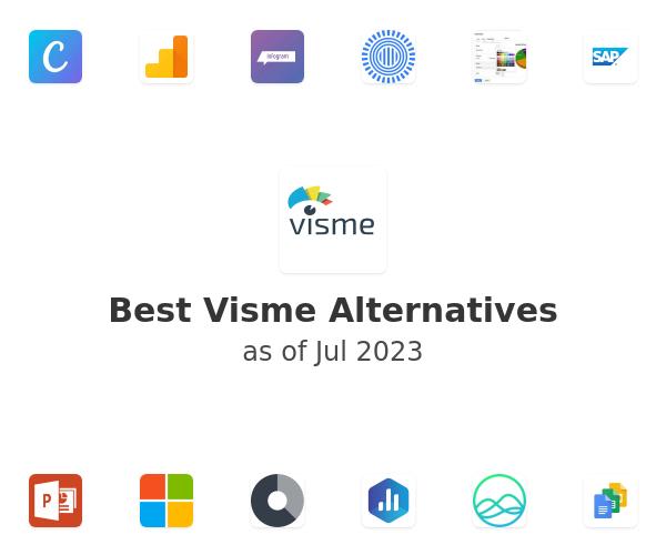 Best Visme Alternatives