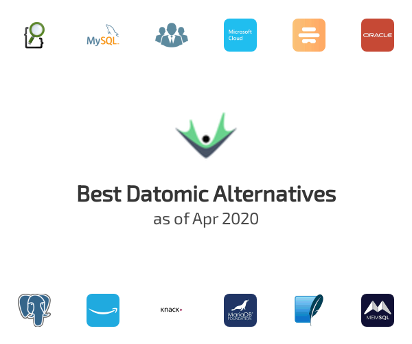 Best Datomic Alternatives