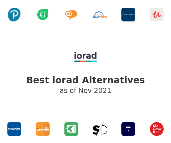 Best iorad Alternatives