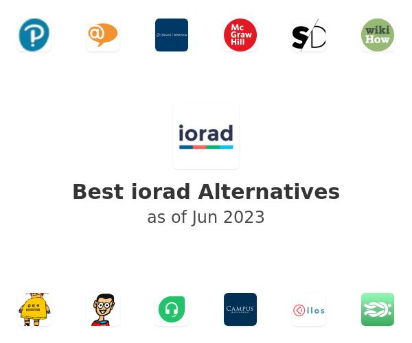 Best iorad Alternatives