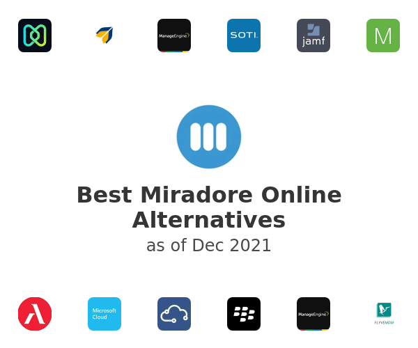 Best Miradore Online Alternatives